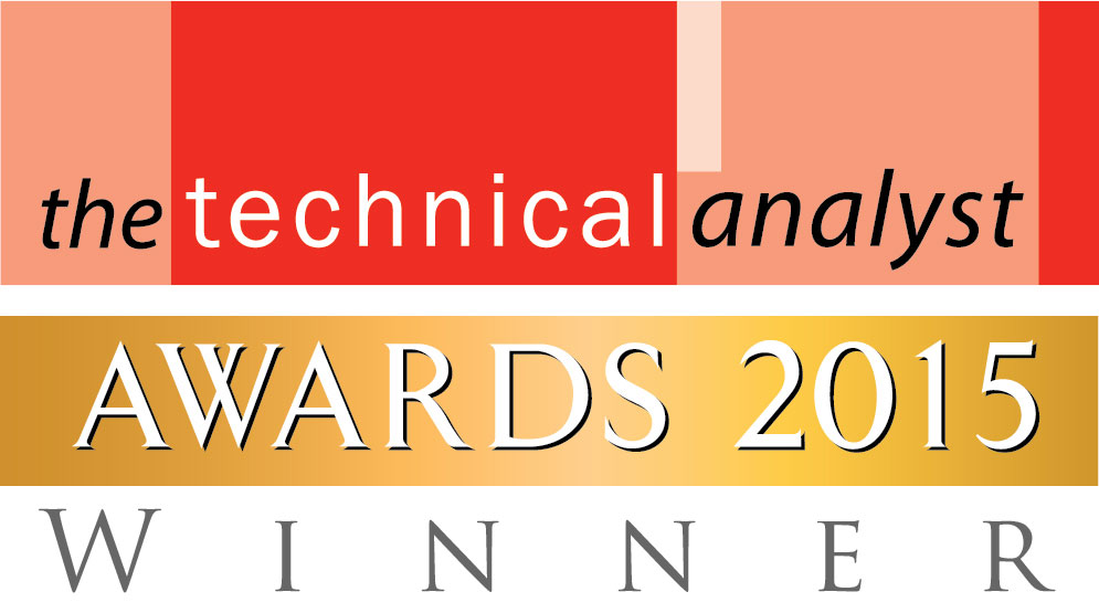 Winner best independent research house for FX 2015 - The Technical Analyst